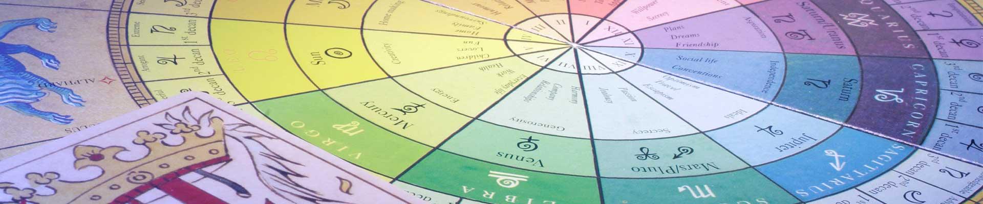 Signes astrologiques et horoscope du jour